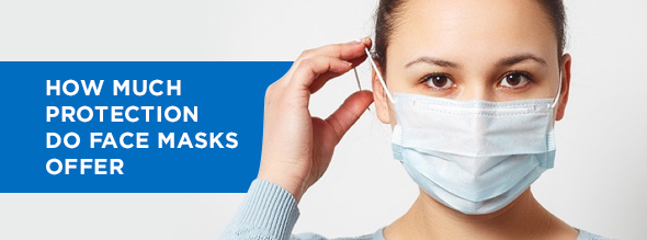 How Much Protection Do Masks Offer Against Covid 19